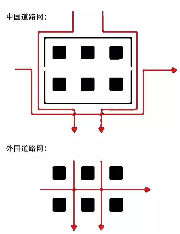 re-blocks-transport